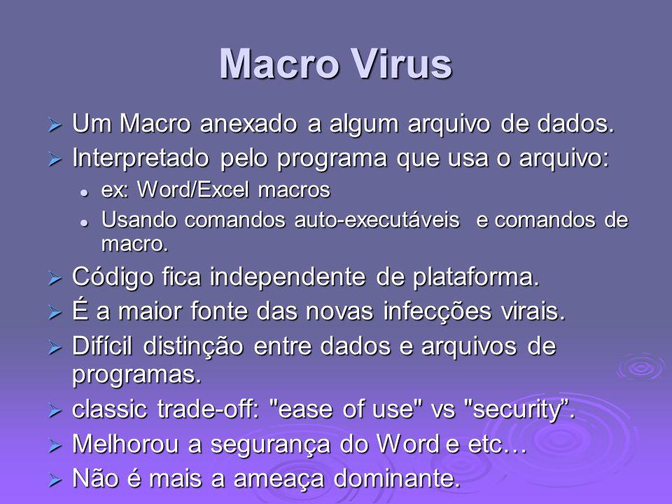 Macro Virus Um Macro anexado a algum arquivo de dados.