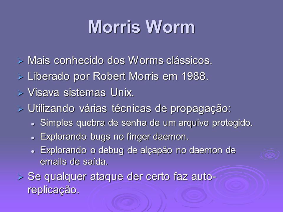 Morris Worm Mais conhecido dos Worms clássicos.