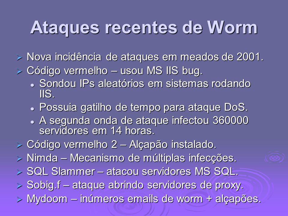 Ataques recentes de Worm