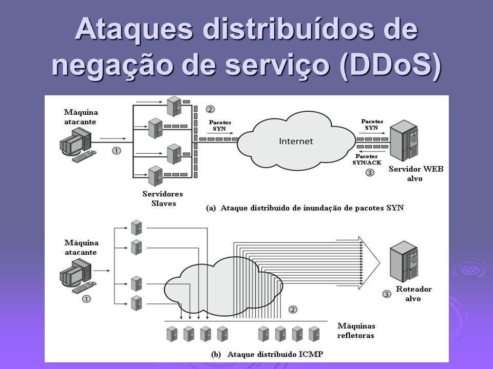 Ataques distribuídos de negação de serviço (DDoS)