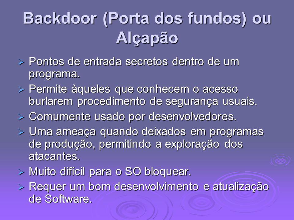 Backdoor (Porta dos fundos) ou Alçapão