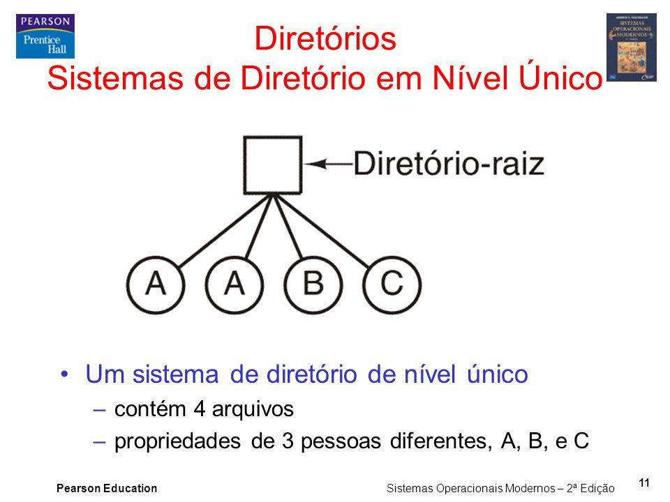 Diretórios Sistemas de Diretório em Nível Único