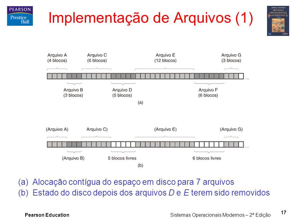 Implementação de Arquivos (1)