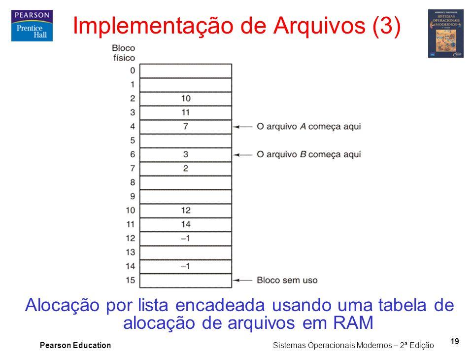 Implementação de Arquivos (3)
