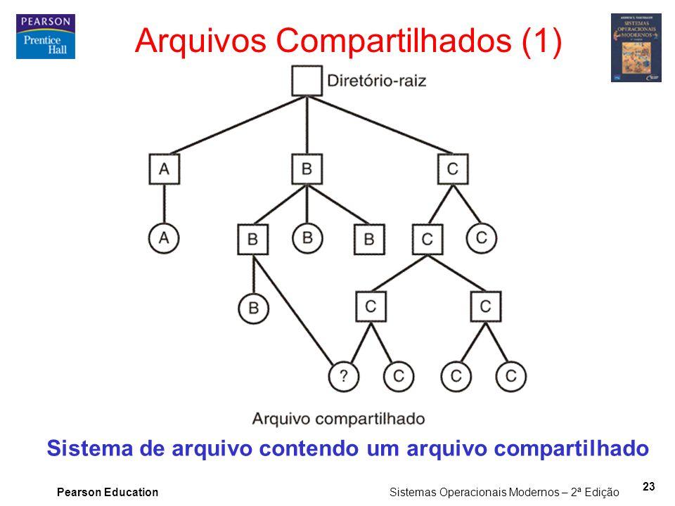 Arquivos Compartilhados (1)