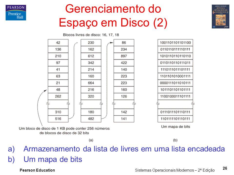 Gerenciamento do Espaço em Disco (2)
