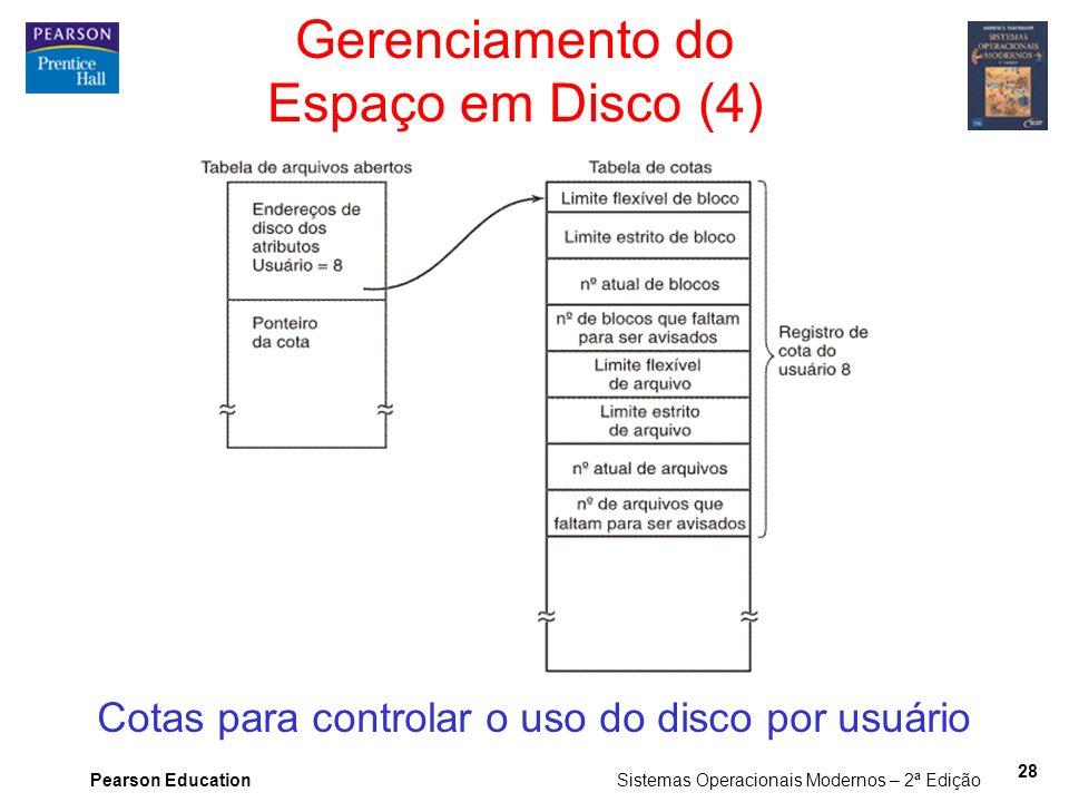 Gerenciamento do Espaço em Disco (4)