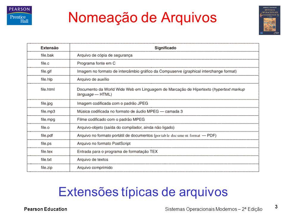 Extensões típicas de arquivos