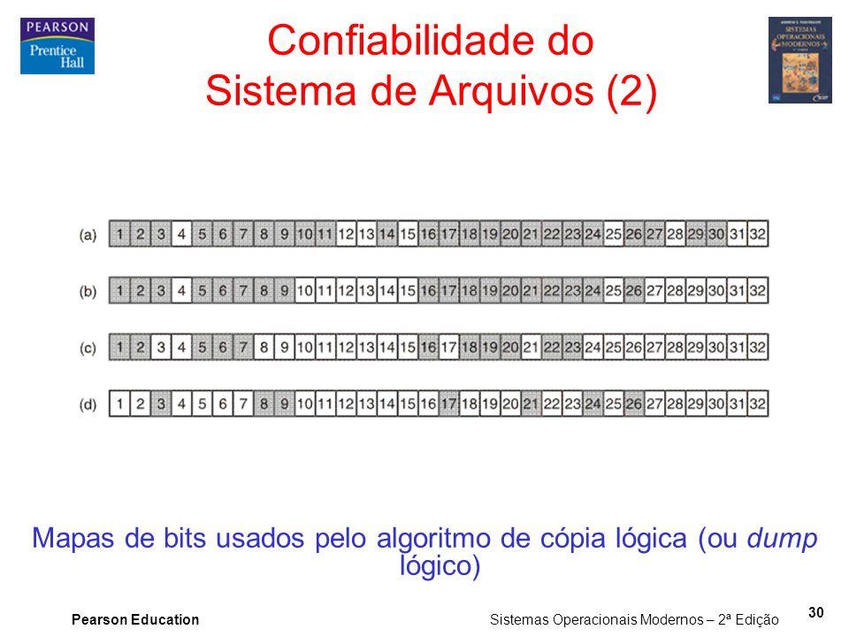Confiabilidade do Sistema de Arquivos (2)
