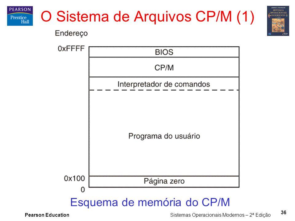 O Sistema de Arquivos CP/M (1)