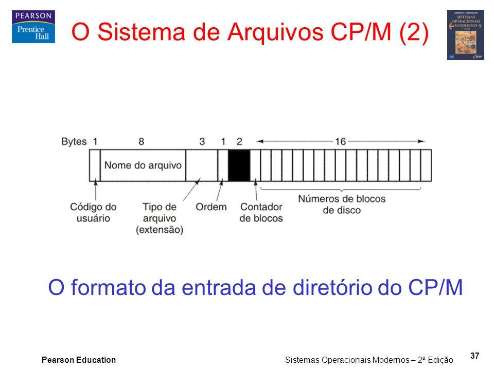 O Sistema de Arquivos CP/M (2)