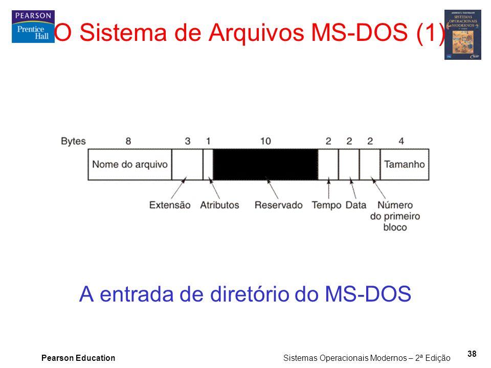 O Sistema de Arquivos MS-DOS (1)