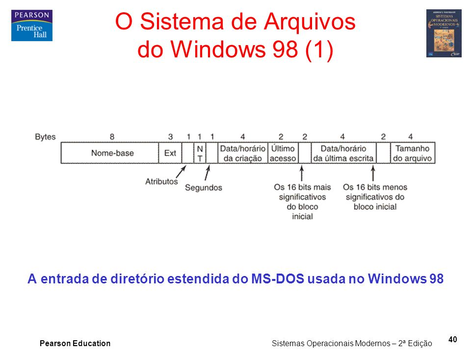 O Sistema de Arquivos do Windows 98 (1)