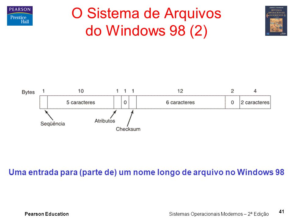 O Sistema de Arquivos do Windows 98 (2)