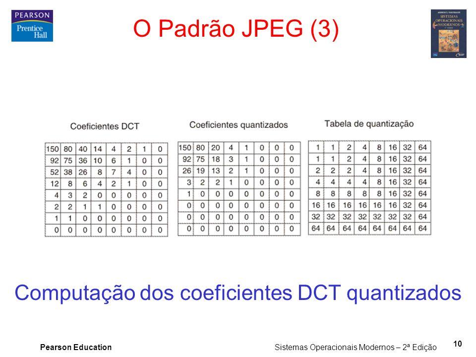 Computação dos coeficientes DCT quantizados