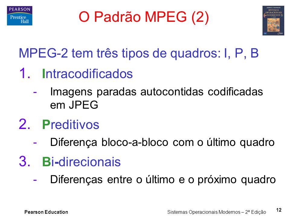 O Padrão MPEG (2) Intracodificados Preditivos Bi-direcionais