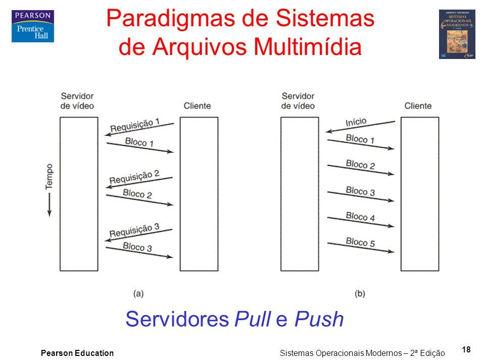 Paradigmas de Sistemas de Arquivos Multimídia