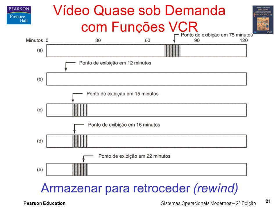 Vídeo Quase sob Demanda com Funções VCR