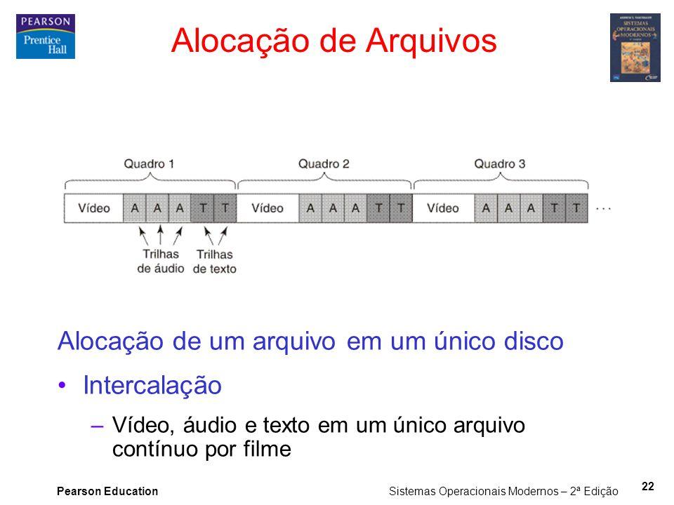 Alocação de Arquivos Alocação de um arquivo em um único disco