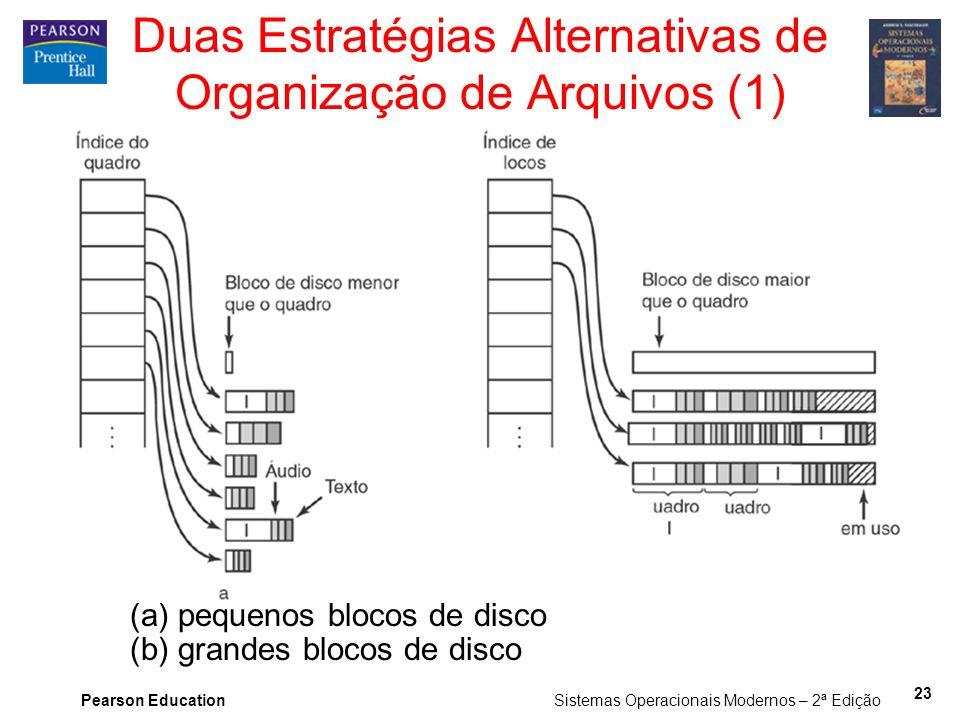 Duas Estratégias Alternativas de Organização de Arquivos (1)
