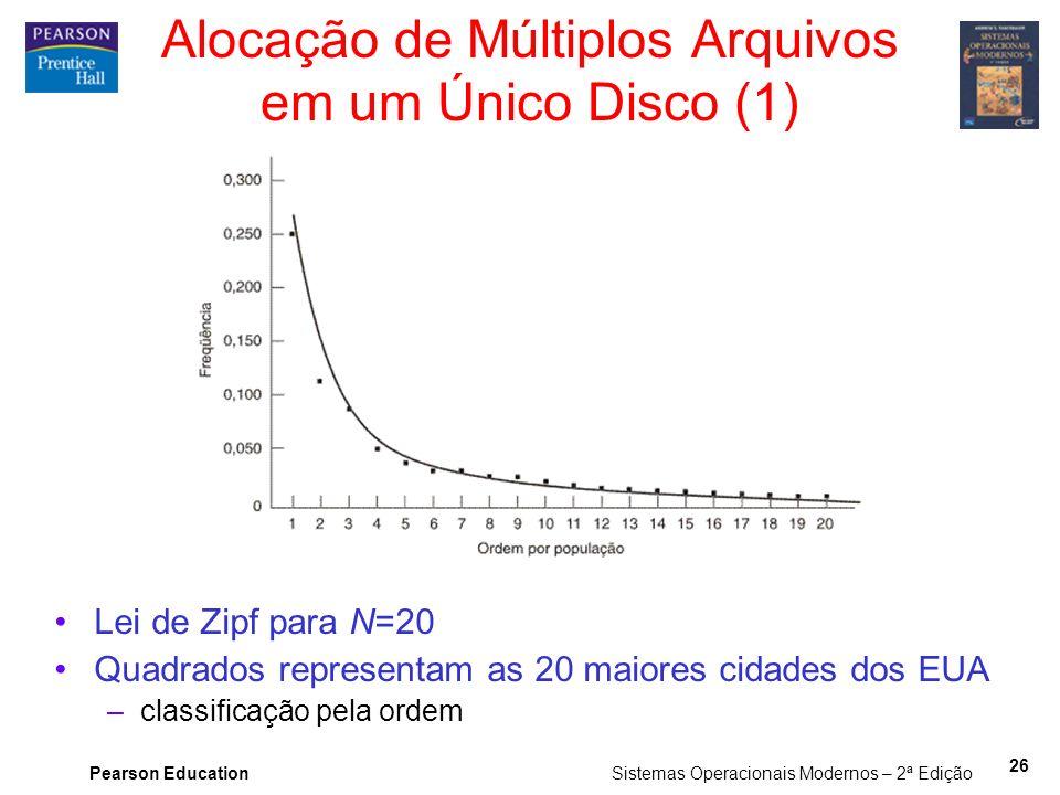 Alocação de Múltiplos Arquivos em um Único Disco (1)