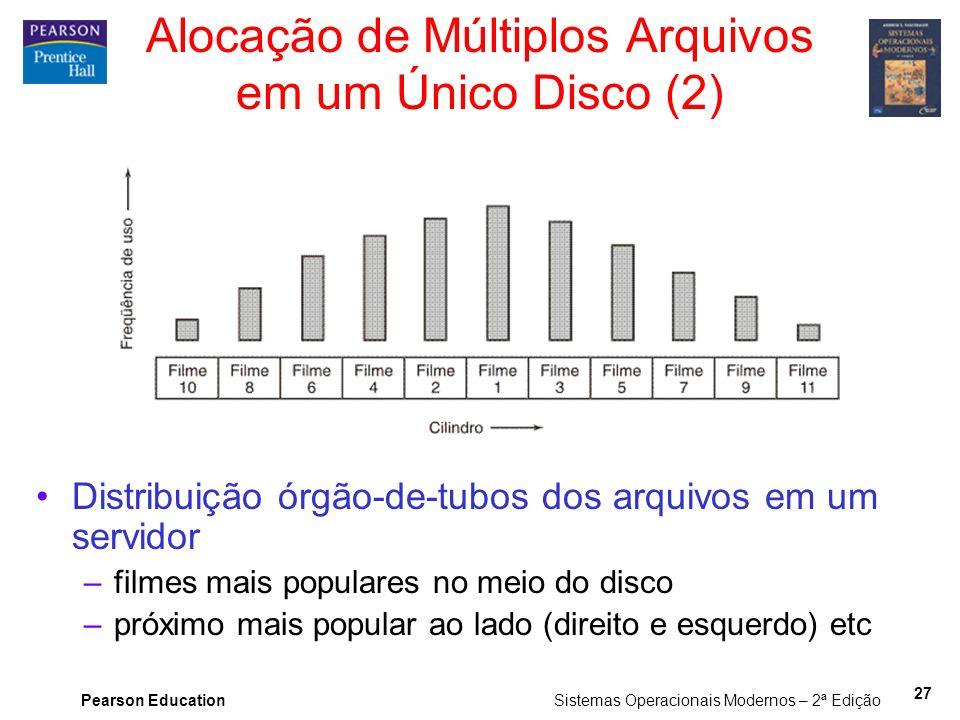 Alocação de Múltiplos Arquivos em um Único Disco (2)