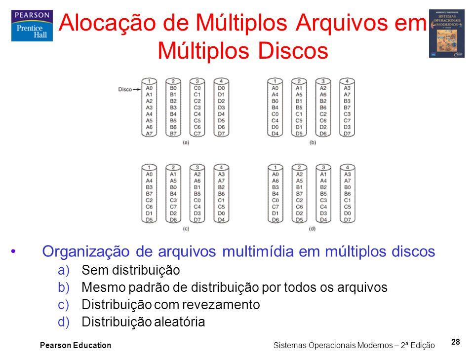 Alocação de Múltiplos Arquivos em Múltiplos Discos