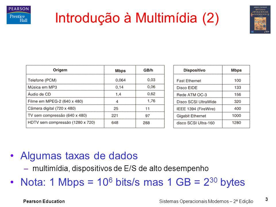 Introdução à Multimídia (2)