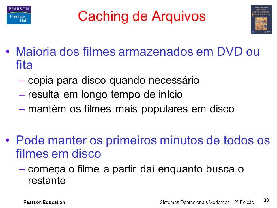 Caching de Arquivos Maioria dos filmes armazenados em DVD ou fita