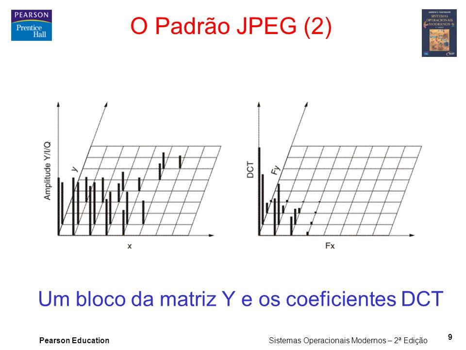 Um bloco da matriz Y e os coeficientes DCT