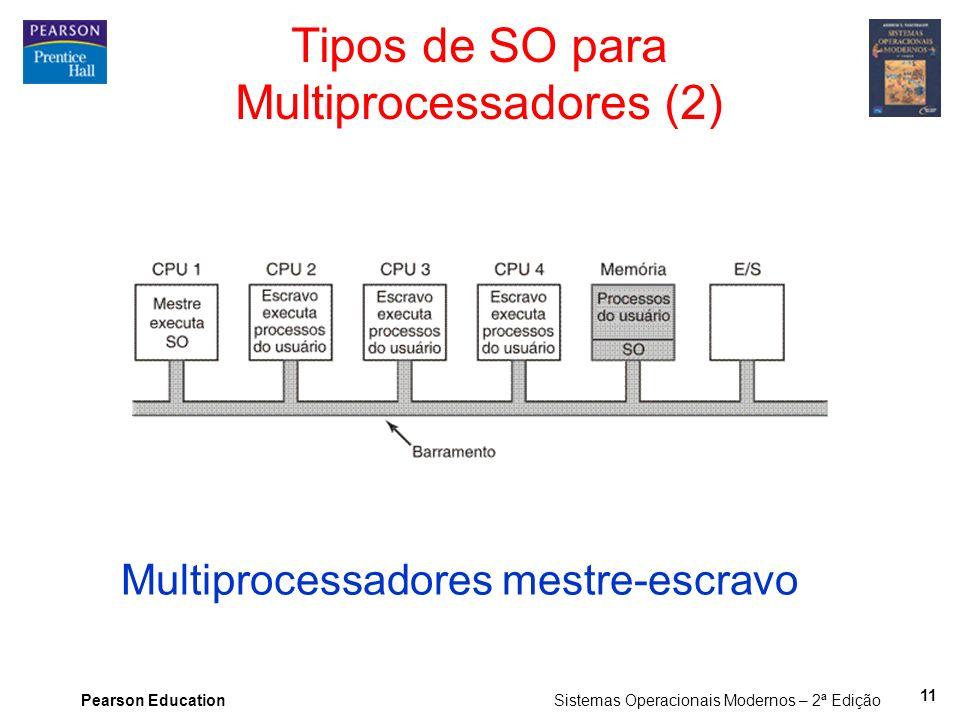 Tipos de SO para Multiprocessadores (2)