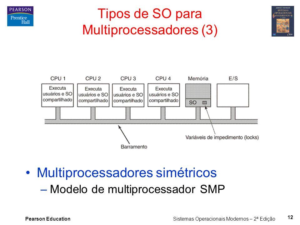 Tipos de SO para Multiprocessadores (3)