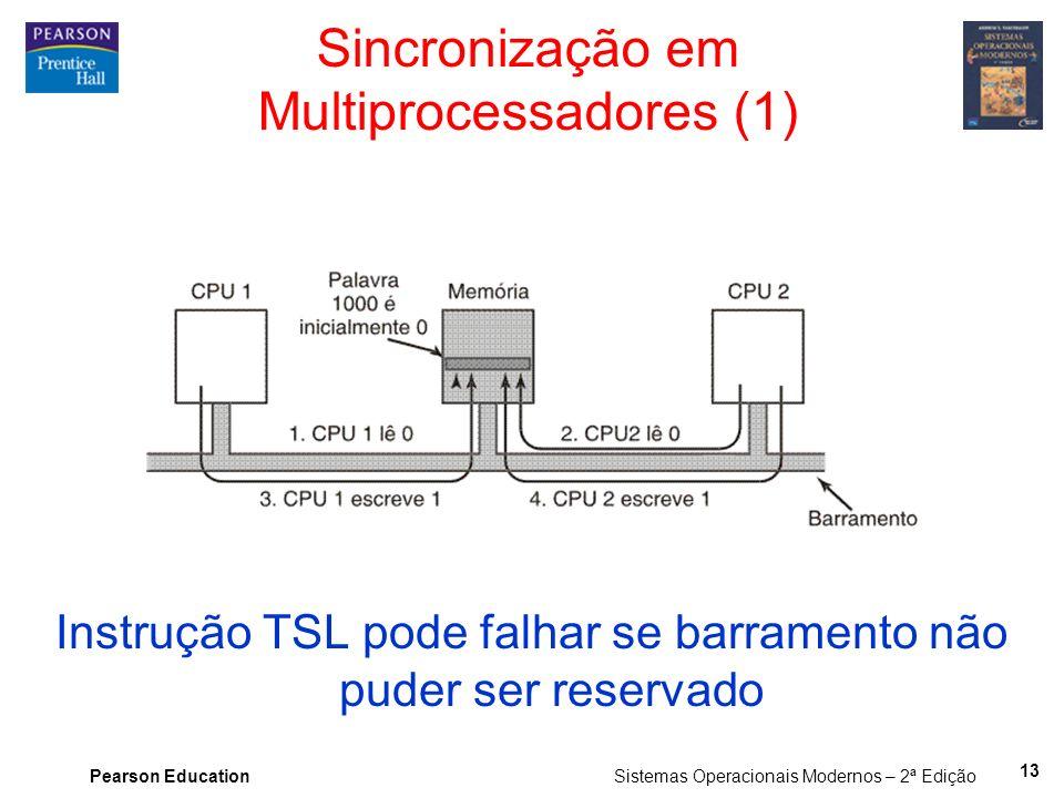Sincronização em Multiprocessadores (1)