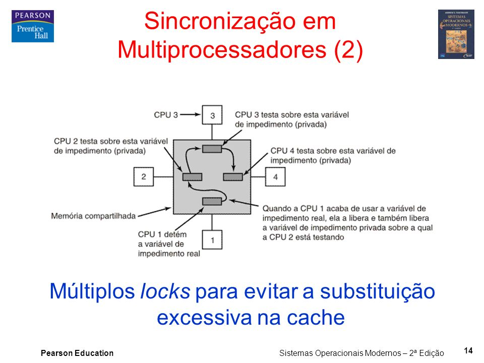 Sincronização em Multiprocessadores (2)