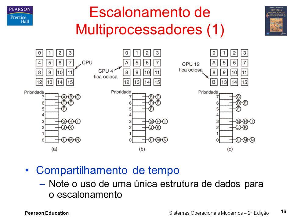 Escalonamento de Multiprocessadores (1)