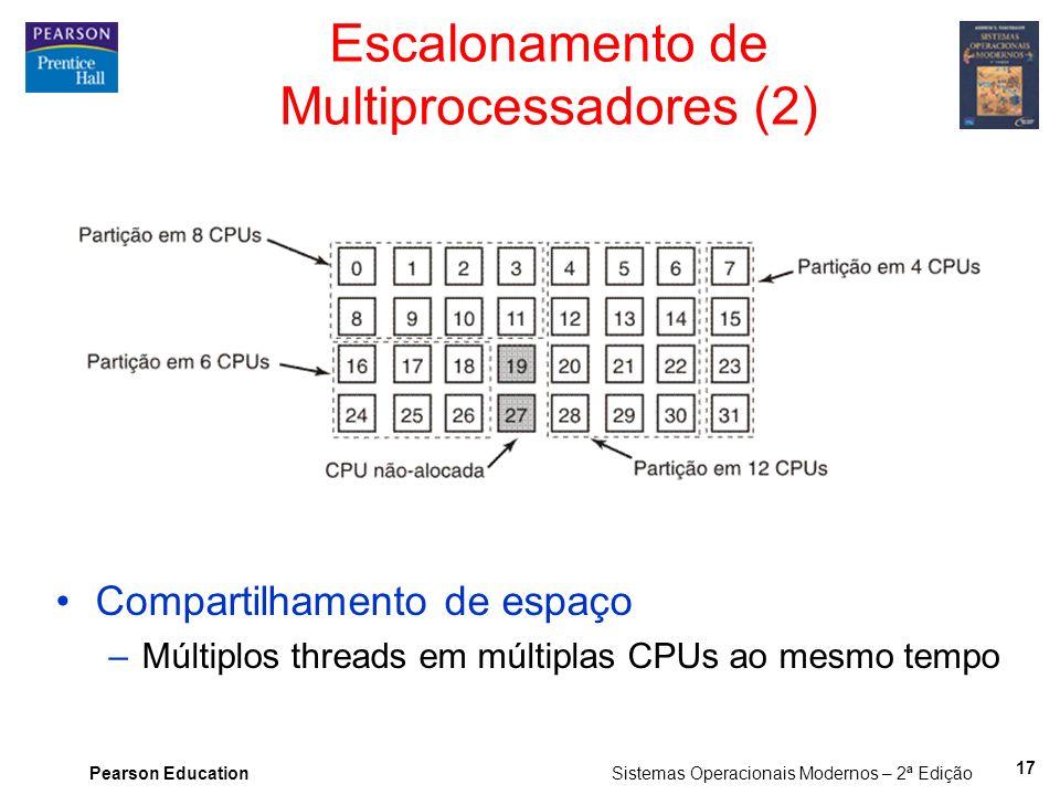 Escalonamento de Multiprocessadores (2)