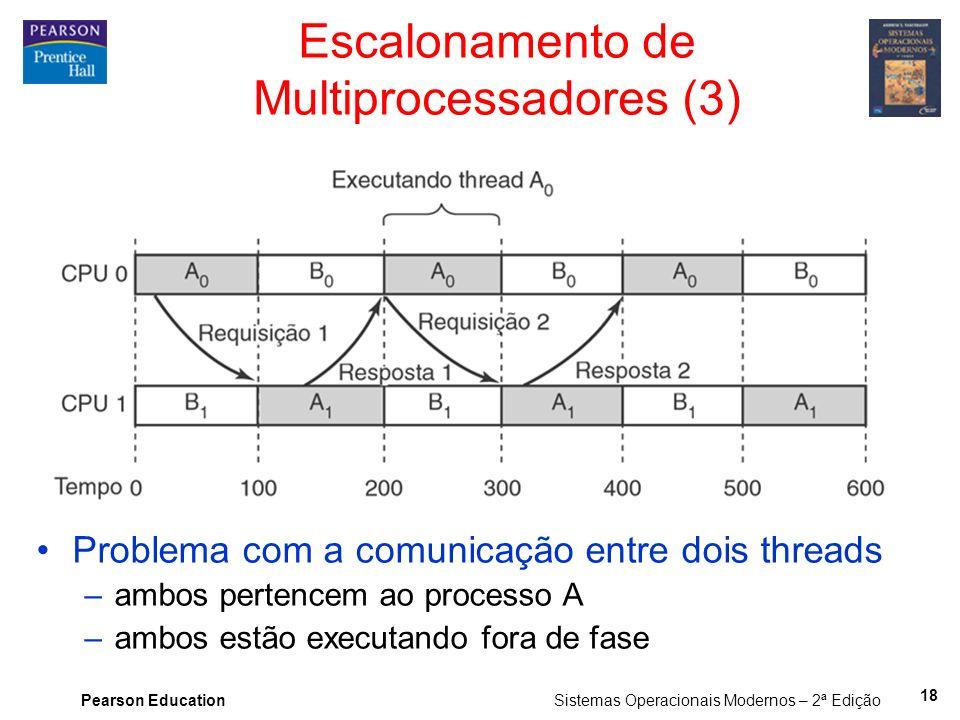Escalonamento de Multiprocessadores (3)