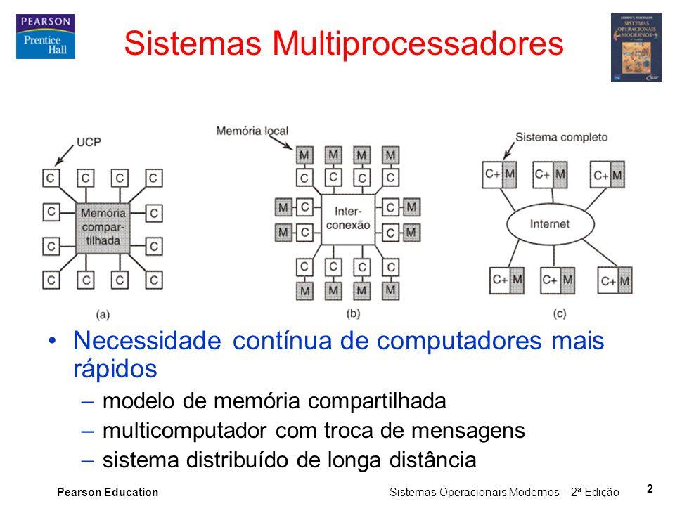 Sistemas Multiprocessadores
