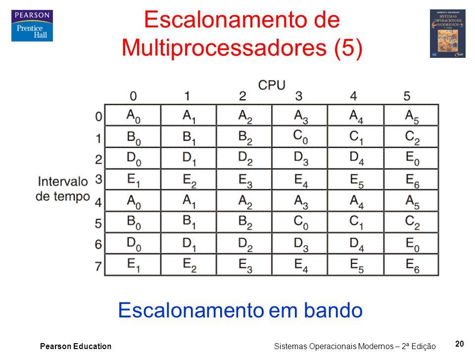 Escalonamento de Multiprocessadores (5)