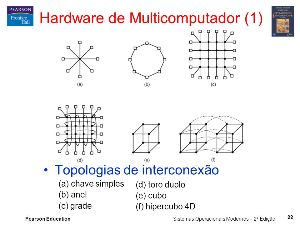 Hardware de Multicomputador (1)