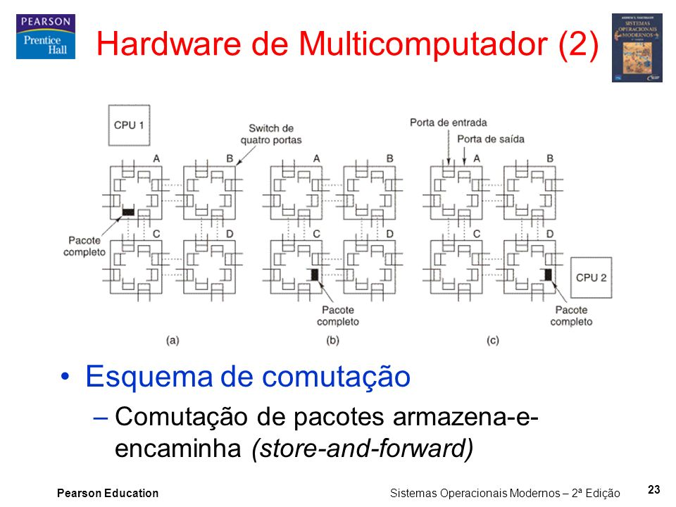Hardware de Multicomputador (2)