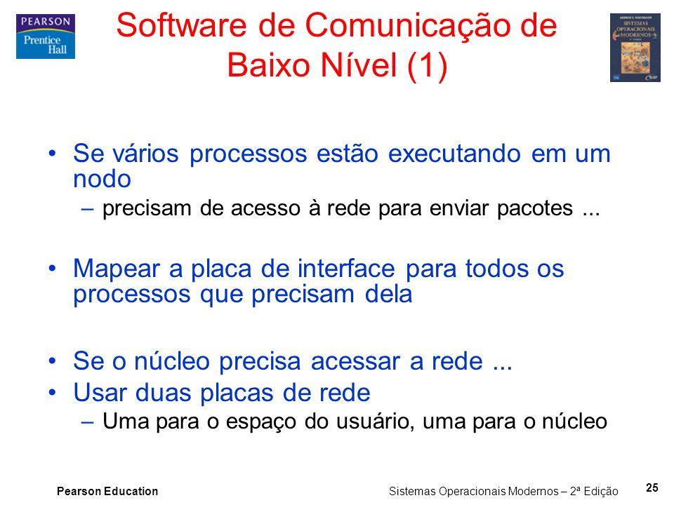 Software de Comunicação de Baixo Nível (1)