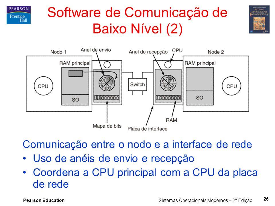 Software de Comunicação de Baixo Nível (2)