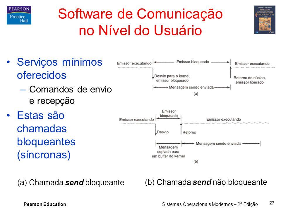 Software de Comunicação no Nível do Usuário