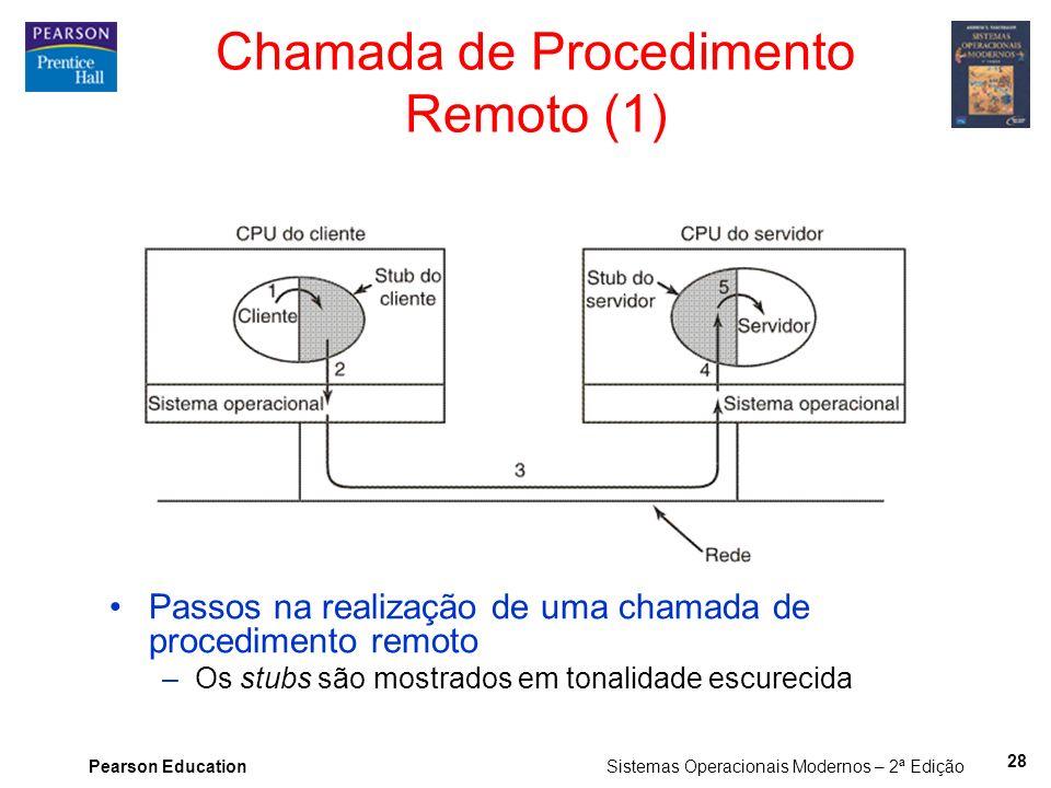 Chamada de Procedimento Remoto (1)