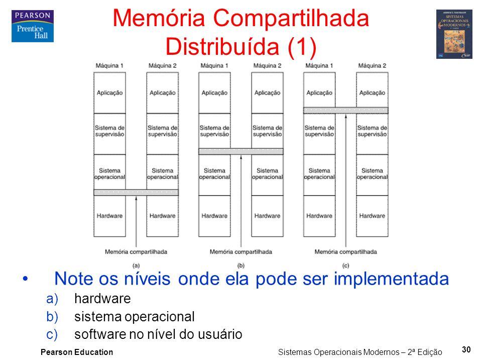 Memória Compartilhada Distribuída (1)
