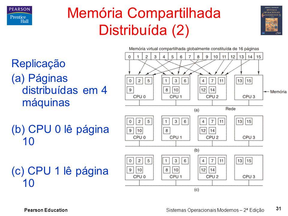 Memória Compartilhada Distribuída (2)