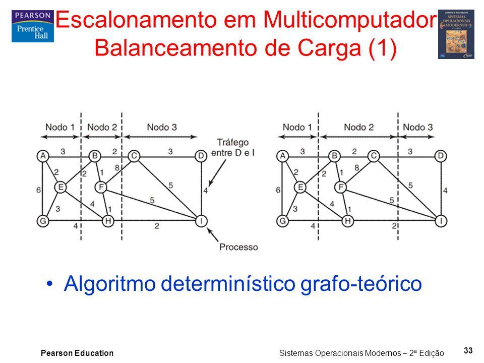 Escalonamento em Multicomputador Balanceamento de Carga (1)