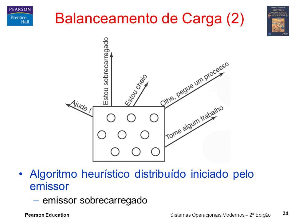 Balanceamento de Carga (2)