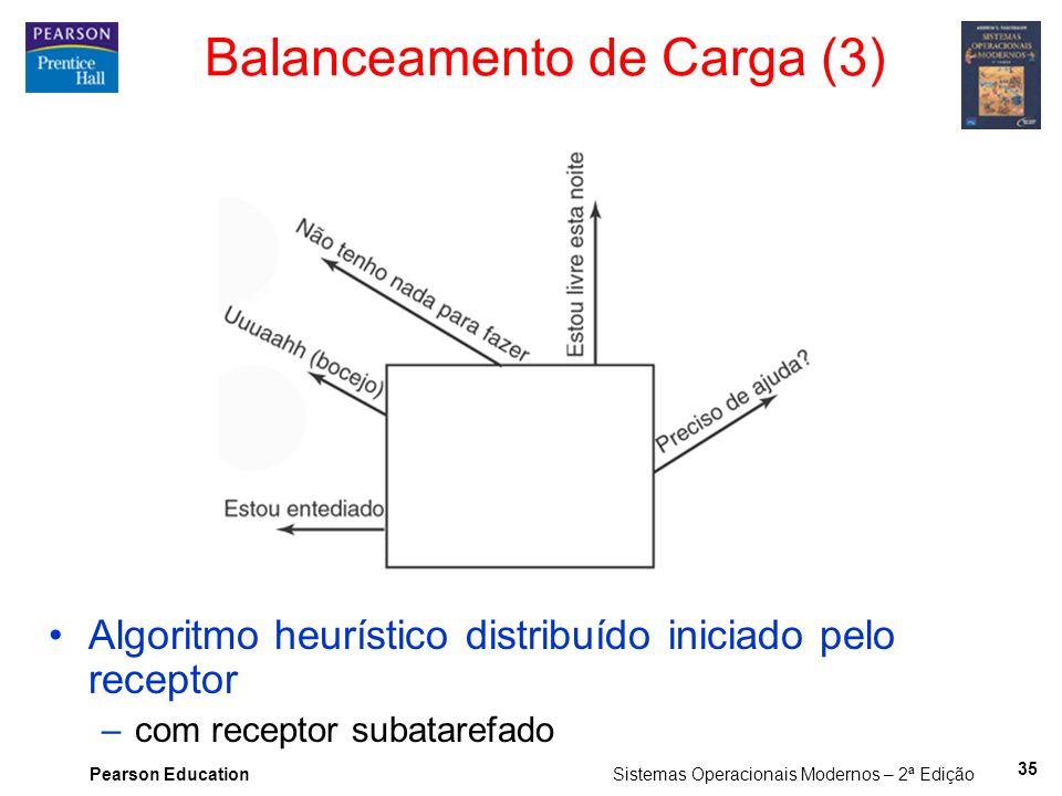 Balanceamento de Carga (3)